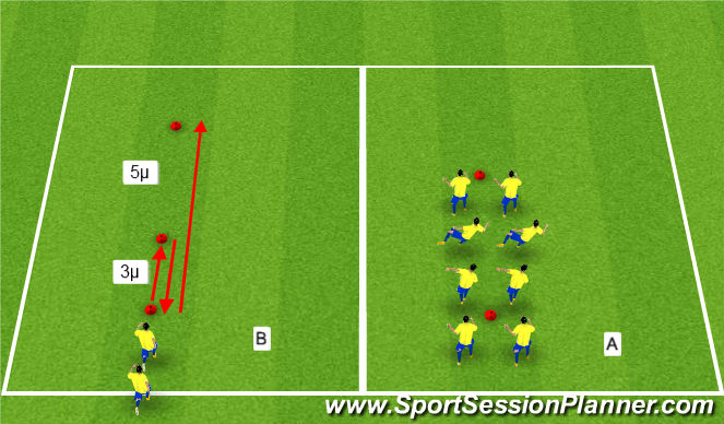 Football/Soccer Session Plan Drill (Colour): Α.ΠΡΟΘΕΡΜΑΝΣΗ (20')