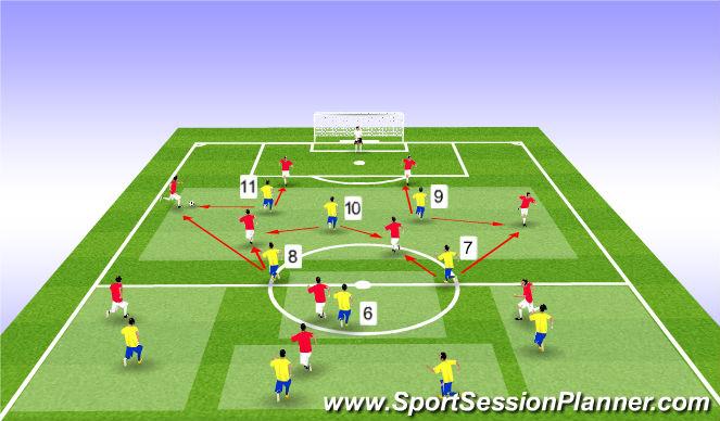 Football/Soccer Session Plan Drill (Colour): Γ.ΑΜΥΝΤΙΚΗ ΣΥΝΕΡΓΑΣΙΑ ΜΕΣΩΝ και ΕΠΙΘΕΤΙΚΩΝ στο 4-4-2v4-2-3-1 (15')