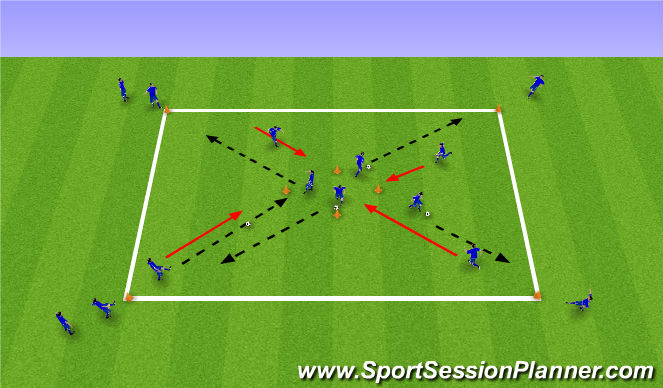 Football/Soccer Session Plan Drill (Colour): Front Foot