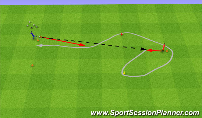 Football/Soccer Session Plan Drill (Colour): Close control and turn. Przyjęcie i zwrot z piłką.