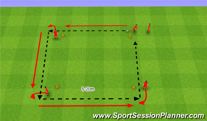 Football/Soccer Session Plan Drill (Colour): Podania po kwadracie.