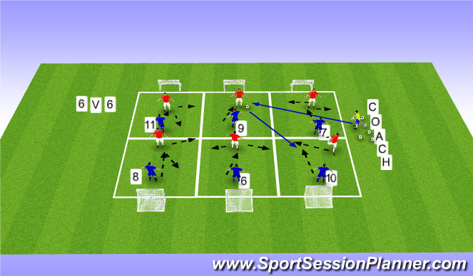 Football/Soccer Session Plan Drill (Colour): SMALL -SIDE ACTIVITY