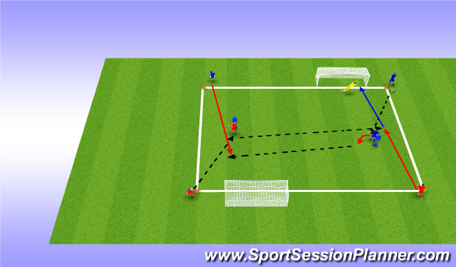 Football/Soccer Session Plan Drill (Colour): Developing technique - Receiving with back to goal