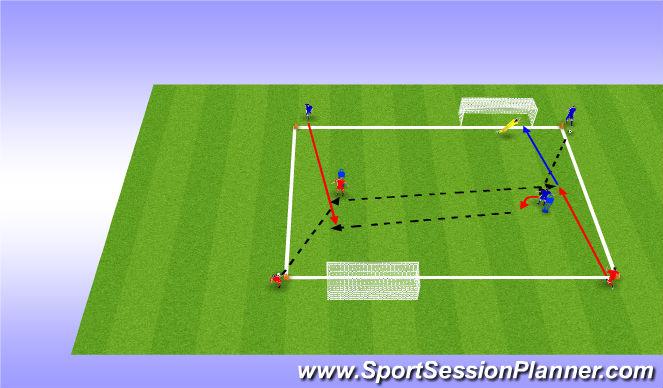 4 3 3 attacking patterns pdf