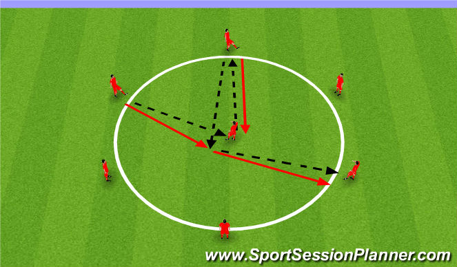 Football/Soccer Session Plan Drill (Colour): ATP - Circle 1-touch