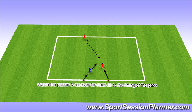 Football/Soccer Session Plan Drill (Colour): Intercepting or Clearing the Ball