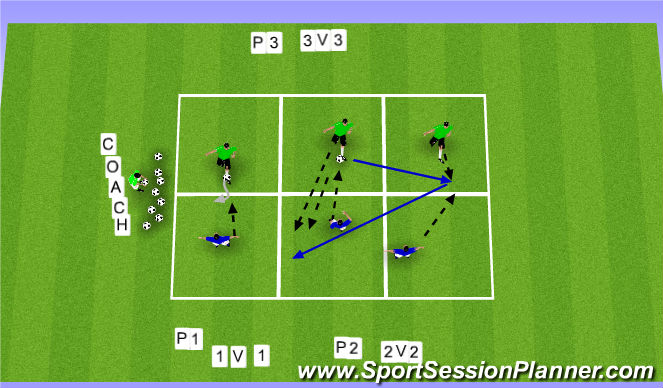 Football/Soccer Session Plan Drill (Colour): SMALL-SIDE ACTIVITY