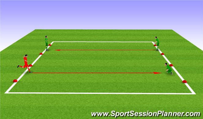 Football/Soccer Session Plan Drill (Colour): Improve basic Handling and diving saves