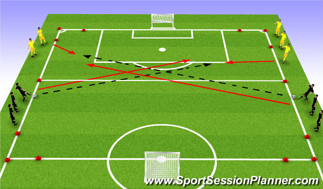 Football/Soccer Session Plan Drill (Colour): PART