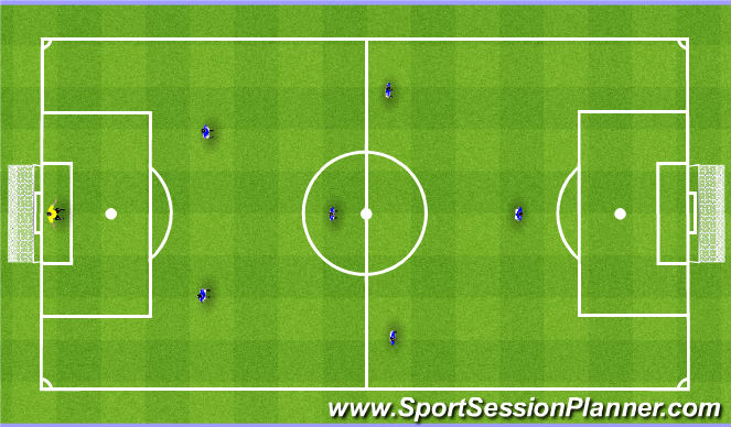 Football/Soccer Session Plan Drill (Colour): Rangers Formation