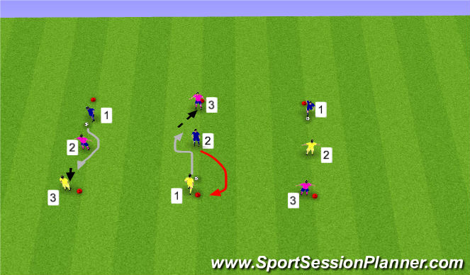 Football/Soccer Session Plan Drill (Colour): 1v1 Analytico en 3