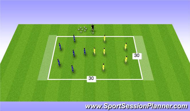 Football/Soccer Session Plan Drill (Colour): Partidillo de zonas