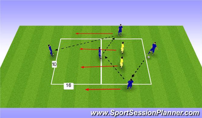Football/Soccer Session Plan Drill (Colour): 4v2 con Traslado