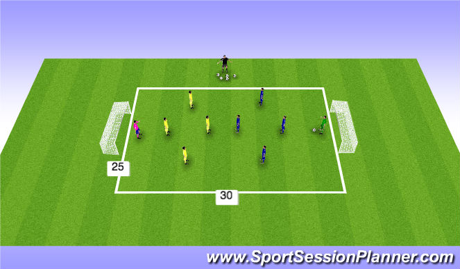 Football/Soccer Session Plan Drill (Colour): 6v6 con Porteros