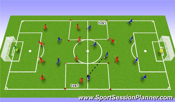 Football/Soccer Session Plan Drill (Colour): Partido modificado buscando desborde en zonas laterales.