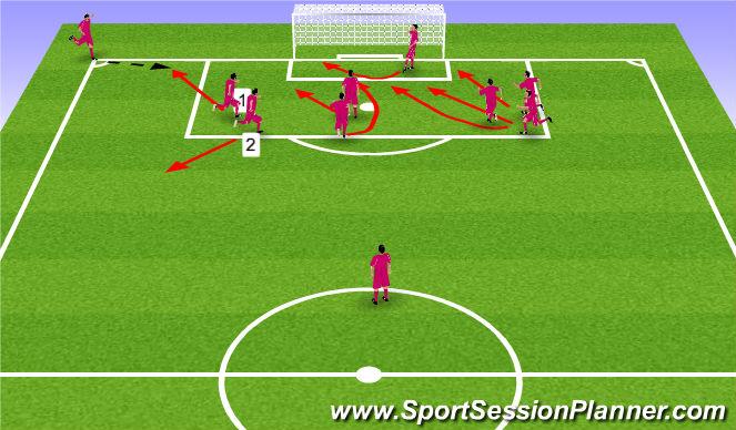 Football/Soccer Session Plan Drill (Colour): Corner 2-Left