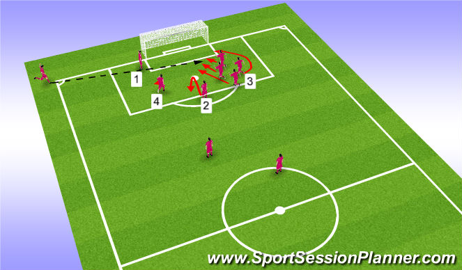 Football/Soccer Session Plan Drill (Colour): Corner 4-Left