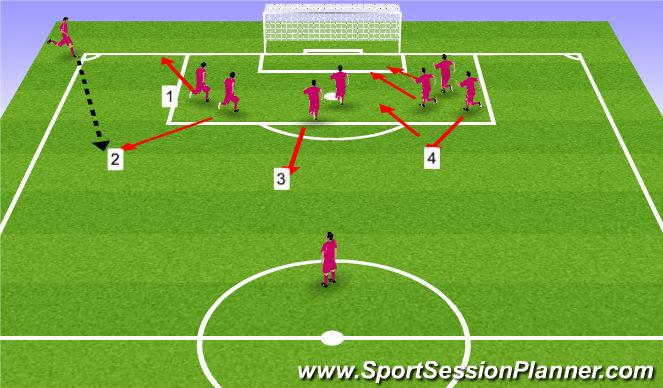 Football/Soccer Session Plan Drill (Colour): Corner 3-Left