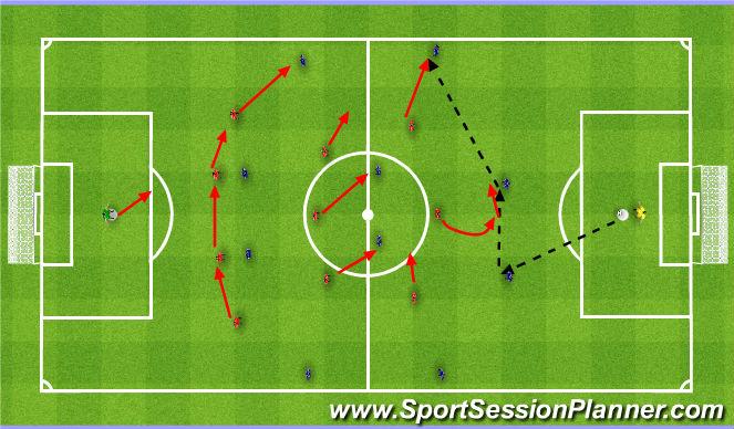 Football/Soccer Session Plan Drill (Colour): Pressowanie 4-3-3.