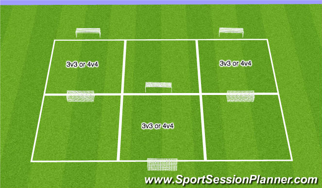 Football/Soccer Session Plan Drill (Colour): Futsal Tournament