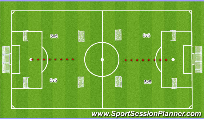 Football/Soccer Session Plan Drill (Colour): U8's: 5v5