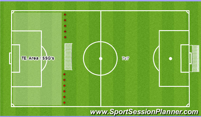Football/Soccer Session Plan Drill (Colour): U9's / U10's: 7v7