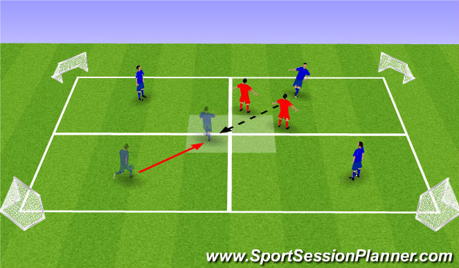 Football/Soccer Session Plan Drill (Colour): Receiving in the zone