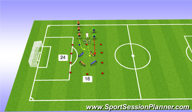 Football/Soccer Session Plan Drill (Colour): utilizing ALL the space