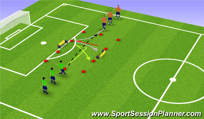 Football/Soccer Session Plan Drill (Colour): trick them to pass & move