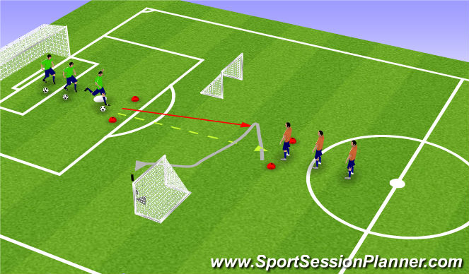 Football/Soccer Session Plan Drill (Colour): first touch leads to easy finish