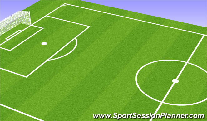 Football/Soccer Session Plan Drill (Colour): Moves down wings and across goal