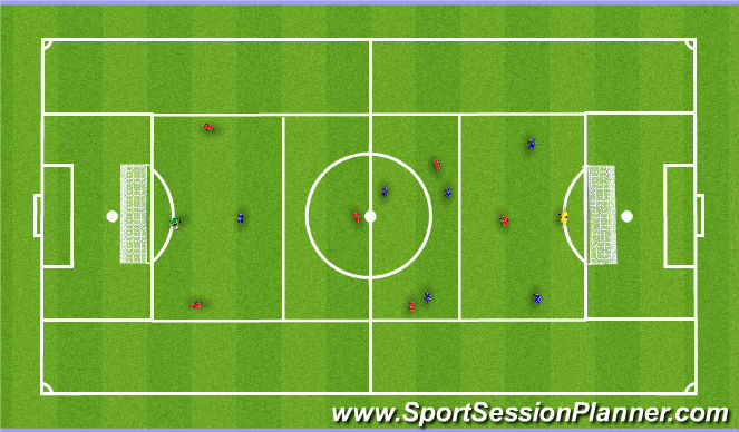 Football/Soccer Session Plan Drill (Colour): SSG Conditioned