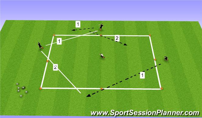 Football/Soccer Session Plan Drill (Colour): 3v1 Possession