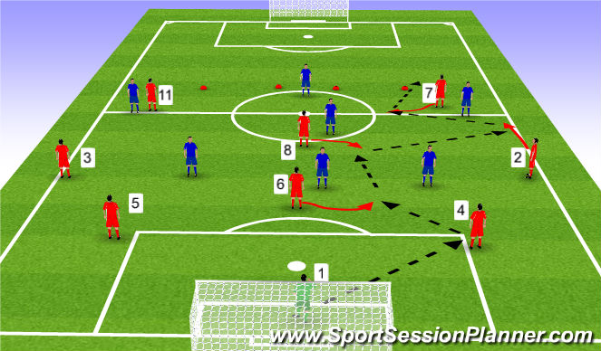 Football/Soccer Session Plan Drill (Colour): ESSG