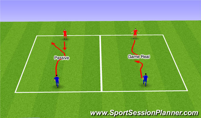 Football/Soccer Session Plan Drill (Colour): Introduction of Body Position/Shape