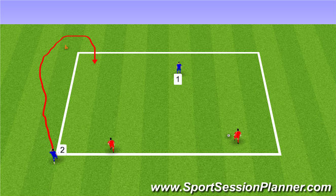 Football/Soccer Session Plan Drill (Colour): Progression of Overload Defending