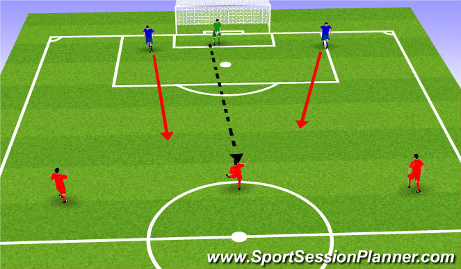 Football/Soccer Session Plan Drill (Colour): Game Real Overload Defending