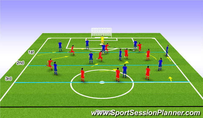 Football/Soccer Session Plan Drill (Colour): Expanded SS/Game