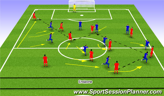 Football/Soccer Session Plan Drill (Colour): Expanded SS Game