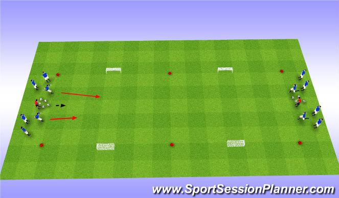 Football/Soccer Session Plan Drill (Colour): 1v1 Reaction