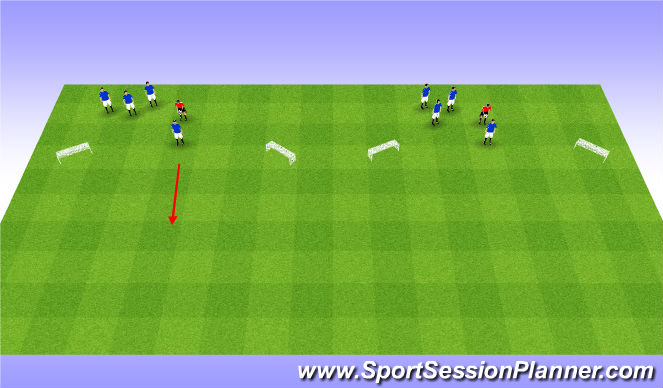 Football/Soccer Session Plan Drill (Colour): React & Finish