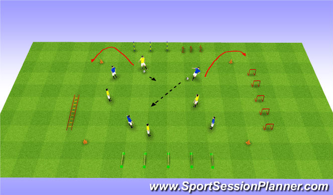 Football/Soccer Session Plan Drill (Colour): Possession & SAQ