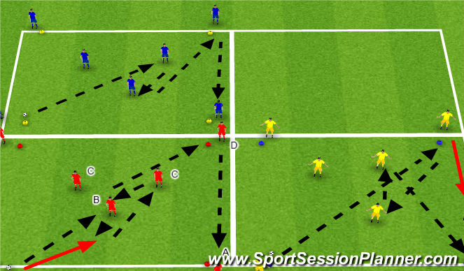 Football/Soccer Session Plan Drill (Colour): Passing Drills (MF 3)