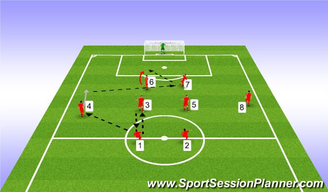 Football/Soccer Session Plan Drill (Colour): Clever play in the final 3rd