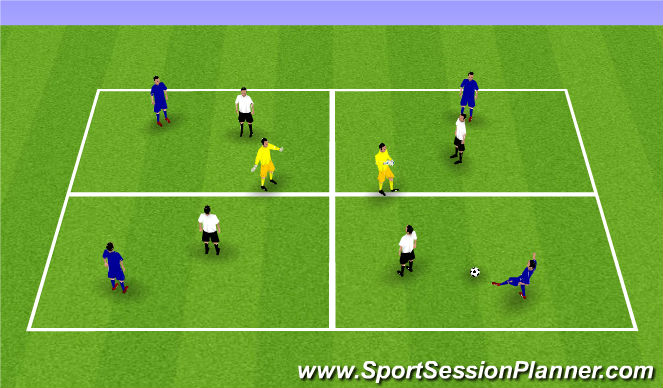 Football/Soccer Session Plan Drill (Colour): Multidirectional Game