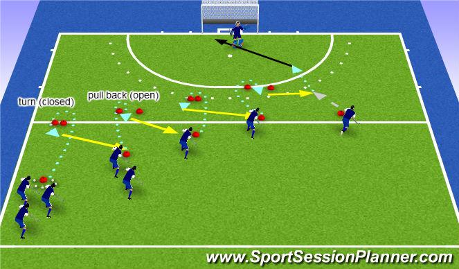 Hockey Session Plan Drill (Colour): draai techniek