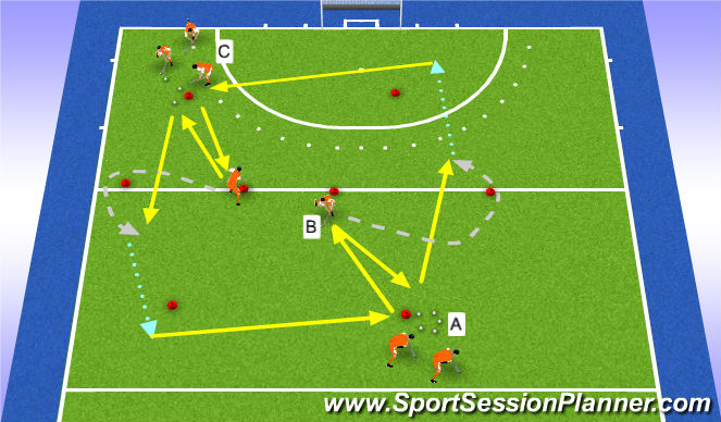 Hockey Session Plan Drill (Colour): doggywalk