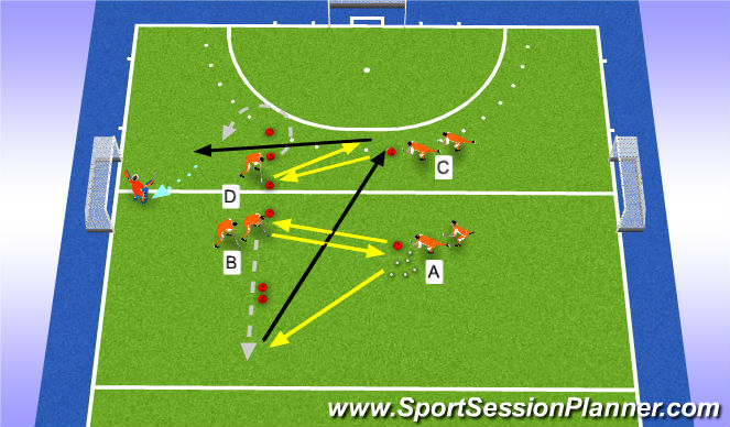 Hockey Session Plan Drill (Colour): combi + scoring