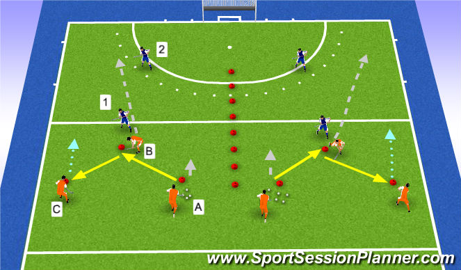 Hockey Session Plan Drill (Colour): 3v2 lengte
