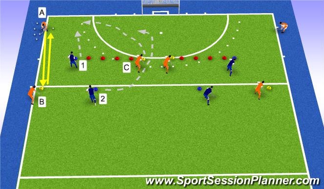 Hockey Session Plan Drill (Colour): 3v2 breedte
